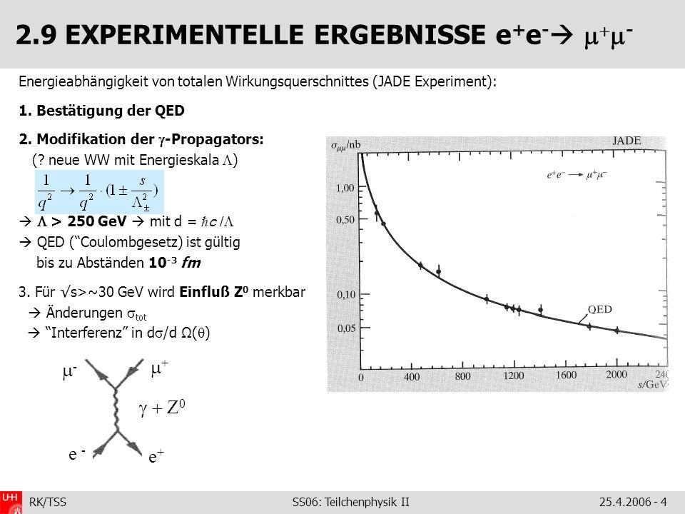 2.9 EXPERIMENTELLE ERGEBNISSE e+e- m+m-
