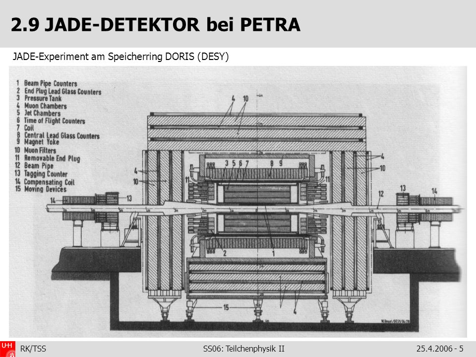 2.9 JADE-DETEKTOR bei PETRA