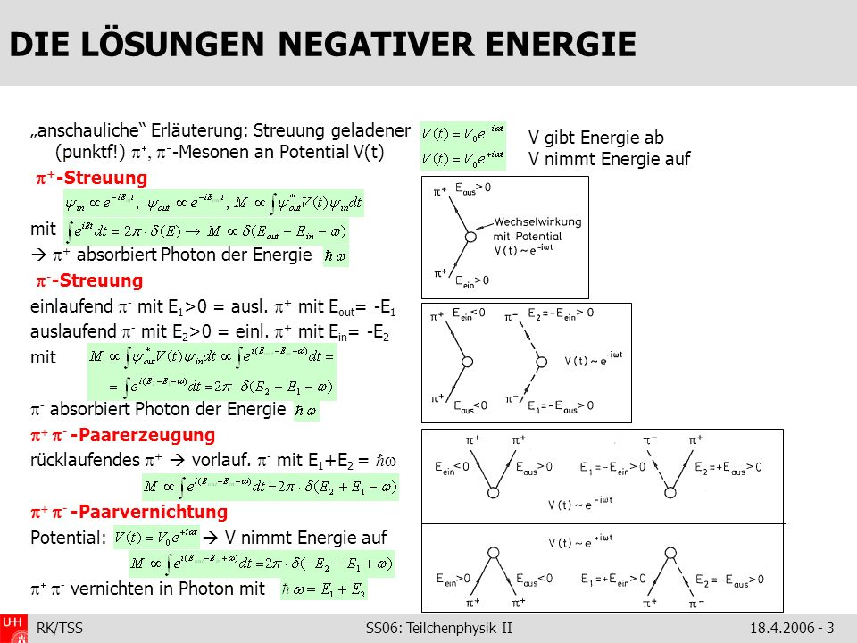 DIE LÖSUNGEN NEGATIVER ENERGIE