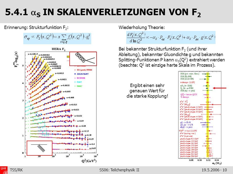 5.4.1 S IN SKALENVERLETZUNGEN VON F2