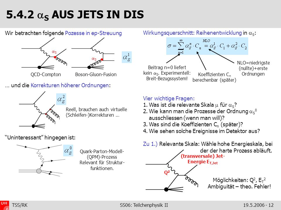 (transversale) Jet- Energie ET,Jet