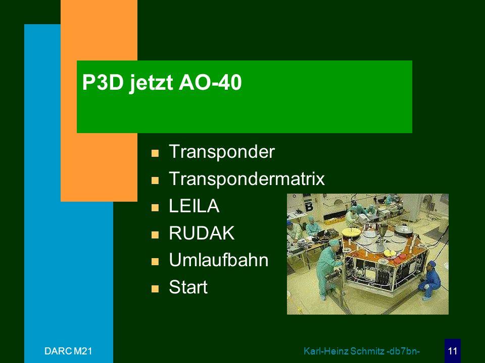 P3D jetzt AO-40 Transponder Transpondermatrix LEILA RUDAK Umlaufbahn