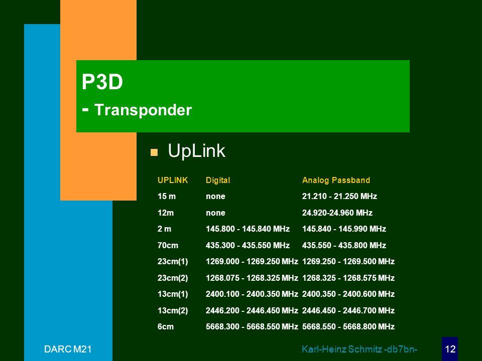 P3D - Transponder UpLink DARC M21 Karl-Heinz Schmitz -db7bn-