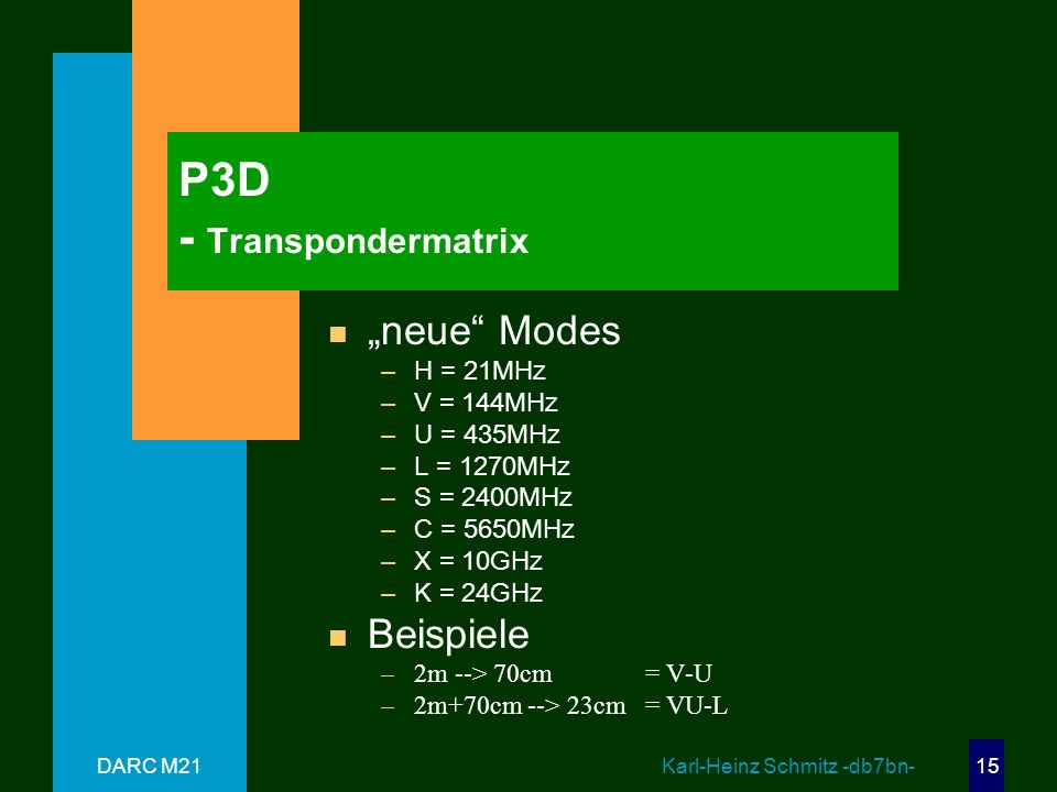 P3D - Transpondermatrix