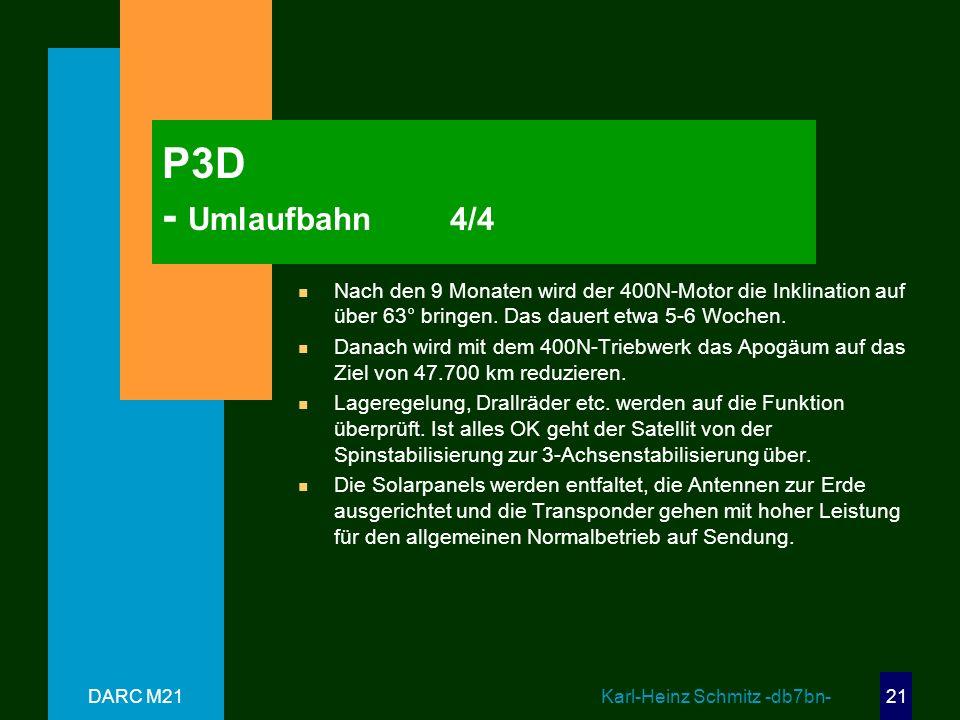 P3D - Umlaufbahn 4/4 Nach den 9 Monaten wird der 400N-Motor die Inklination auf über 63° bringen. Das dauert etwa 5-6 Wochen.