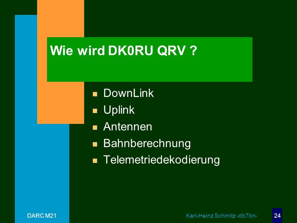Wie wird DK0RU QRV DownLink Uplink Antennen Bahnberechnung