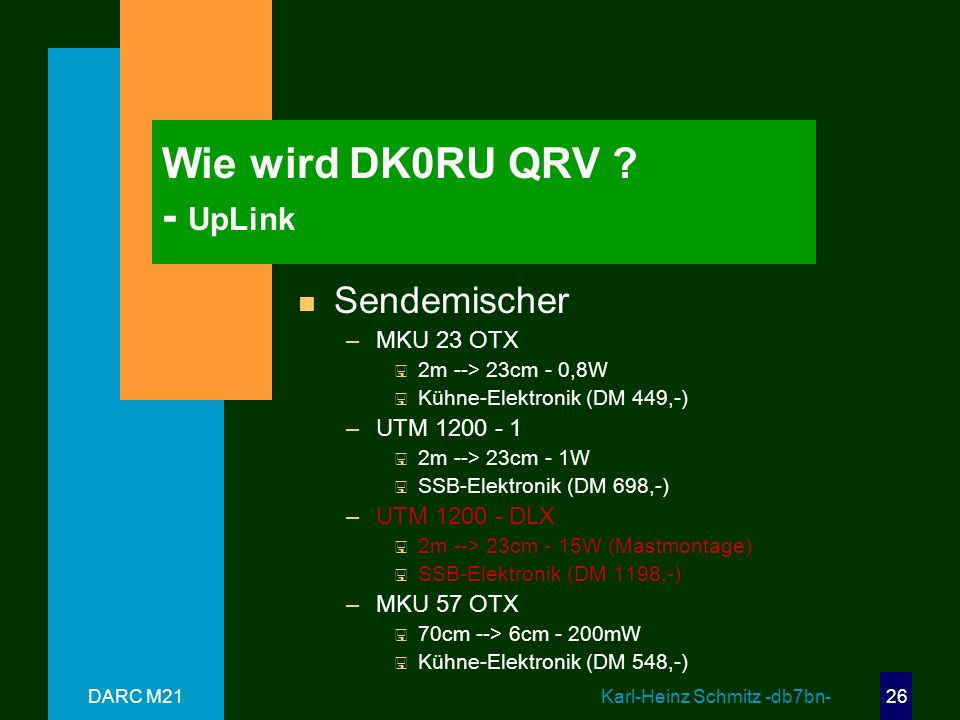 Wie wird DK0RU QRV - UpLink