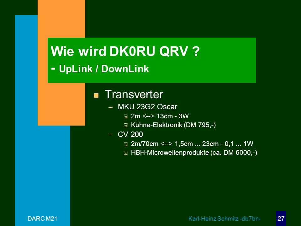 Wie wird DK0RU QRV - UpLink / DownLink
