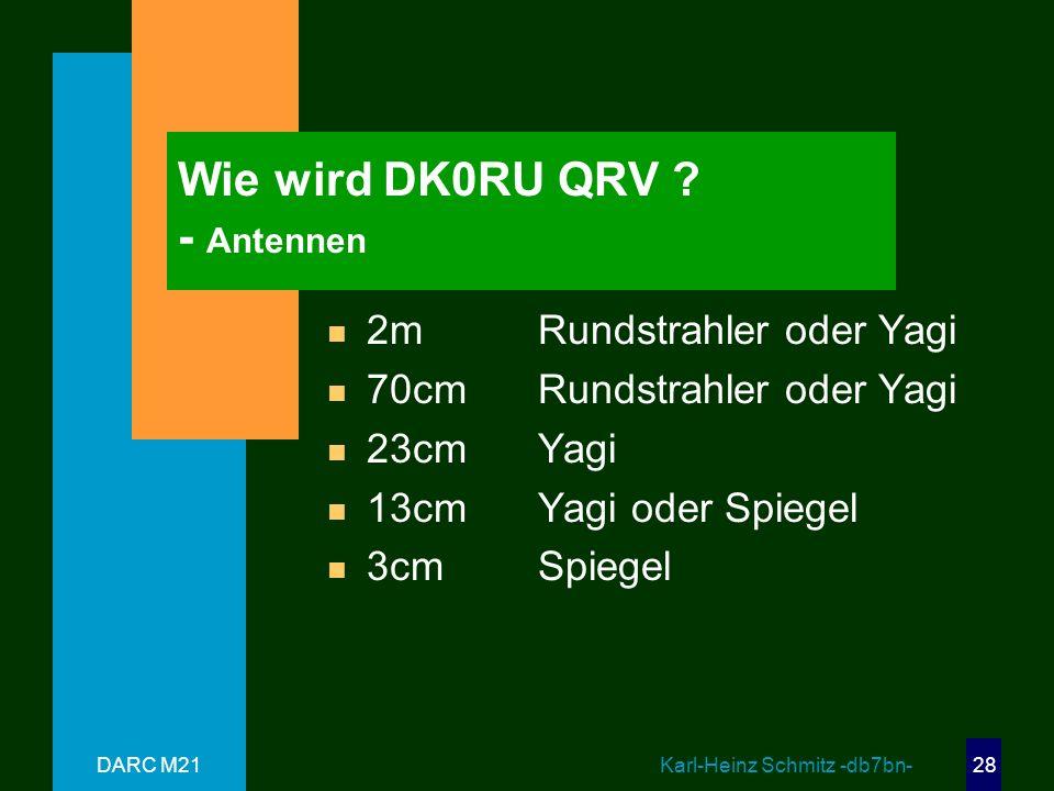 Wie wird DK0RU QRV - Antennen