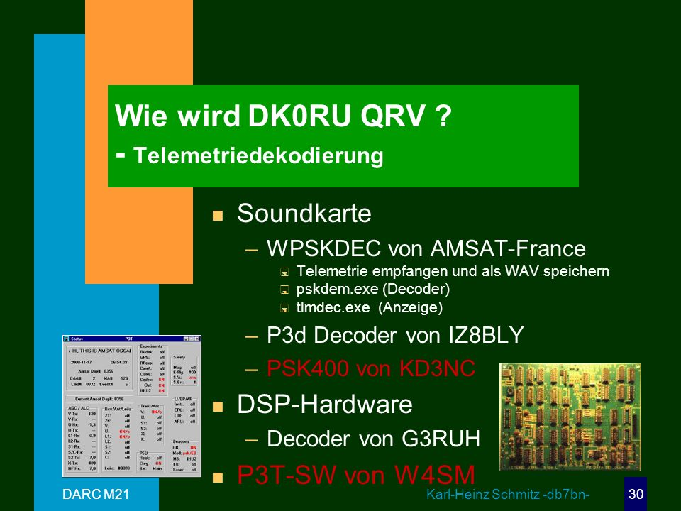 Wie wird DK0RU QRV - Telemetriedekodierung