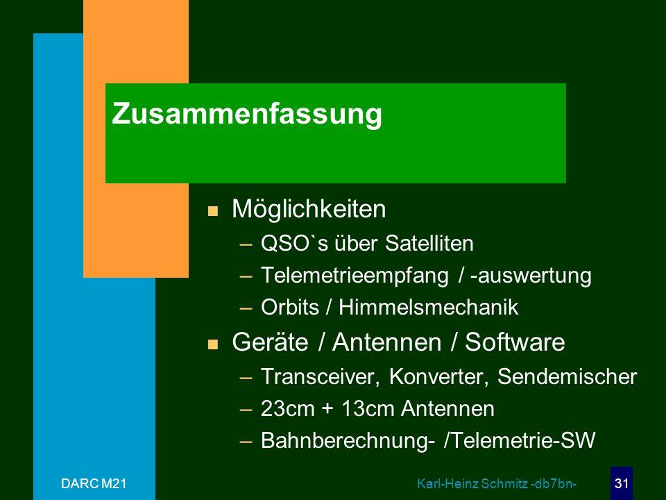 Zusammenfassung Möglichkeiten Geräte / Antennen / Software