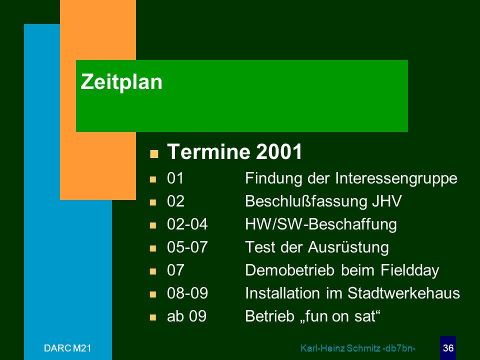 Zeitplan Termine 2001 01 Findung der Interessengruppe