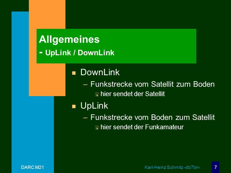 Allgemeines - UpLink / DownLink