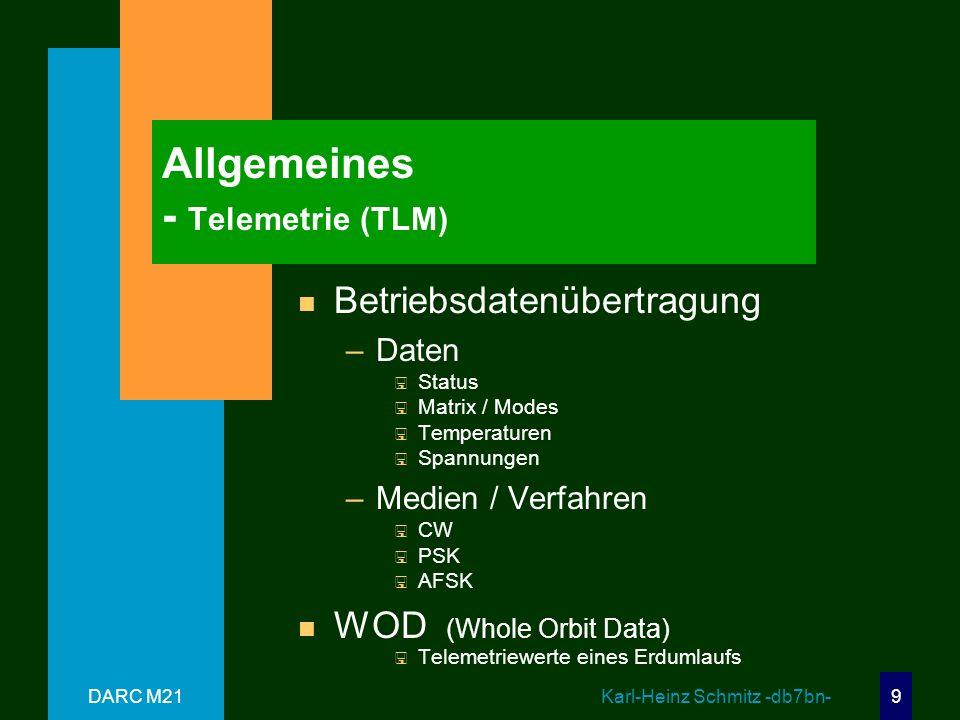 Allgemeines - Telemetrie (TLM)
