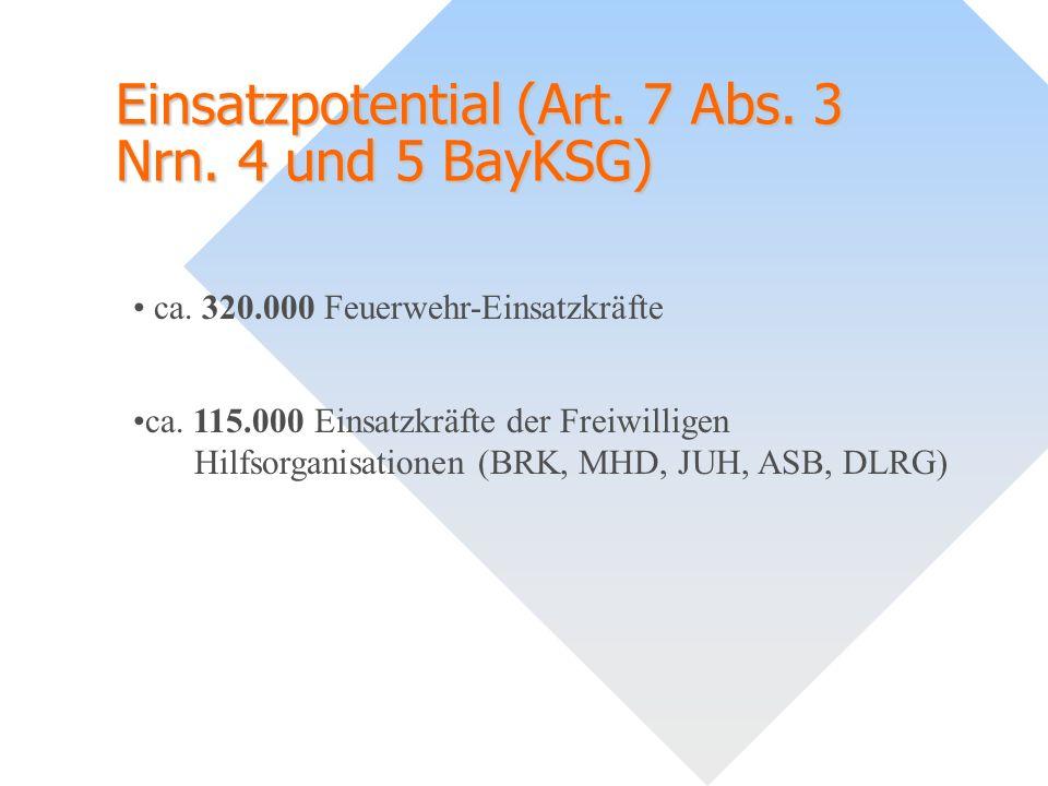 Einsatzpotential (Art. 7 Abs. 3 Nrn. 4 und 5 BayKSG)