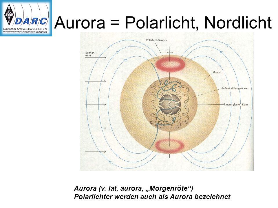 Aurora = Polarlicht, Nordlicht