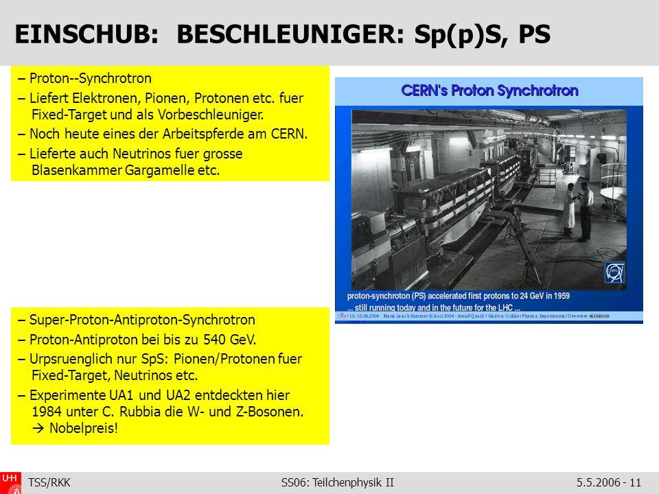 EINSCHUB: BESCHLEUNIGER: Sp(p)S, PS