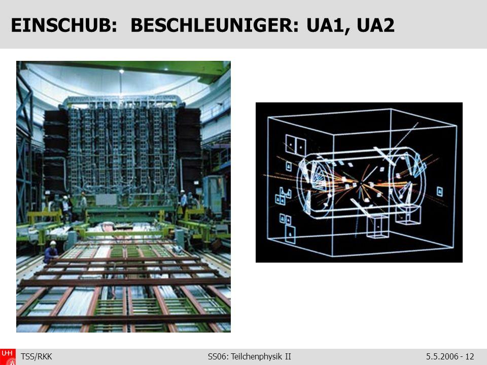 EINSCHUB: BESCHLEUNIGER: UA1, UA2