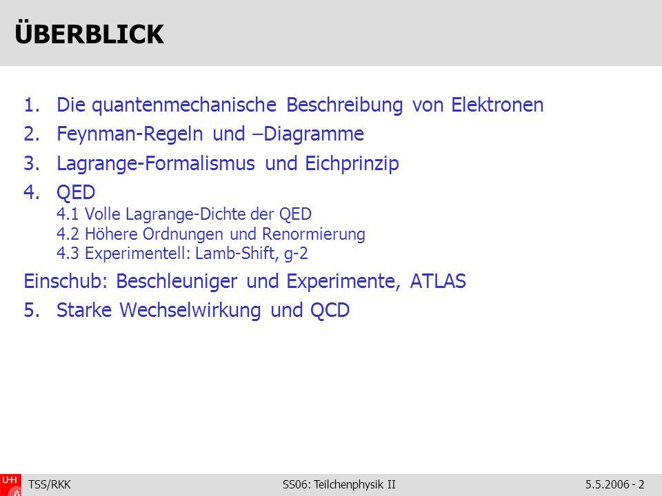 ÜBERBLICK Die quantenmechanische Beschreibung von Elektronen
