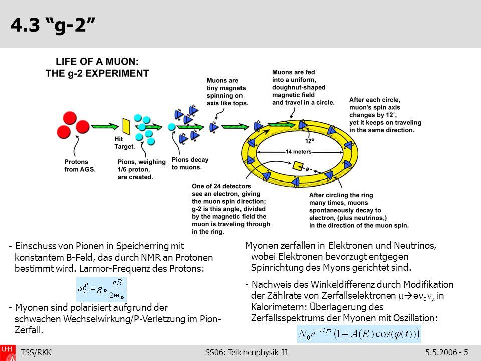 4.3 g-2 Einschuss von Pionen in Speicherring mit konstantem B-Feld, das durch NMR an Protonen bestimmt wird. Larmor-Frequenz des Protons: