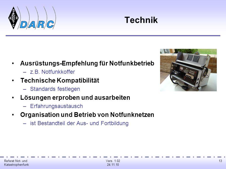 Technik Ausrüstungs-Empfehlung für Notfunkbetrieb