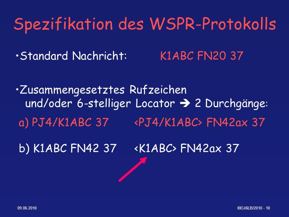 Spezifikation des WSPR-Protokolls