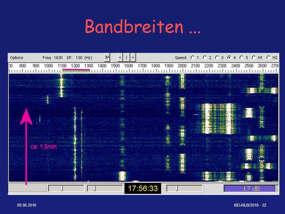 Bandbreiten ... 09.06.2010 ©DJ6LB/2010 - 22
