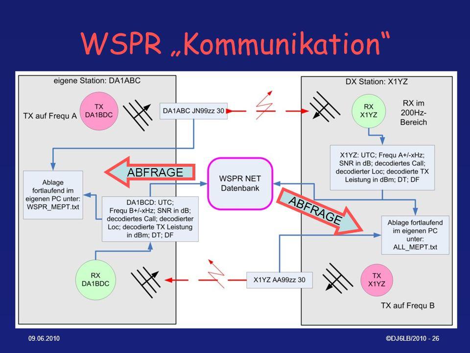 "WSPR ""Kommunikation ABFRAGE ABFRAGE 09.06.2010 ©DJ6LB/2010 - 26"