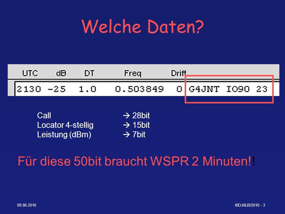 Welche Daten Für diese 50bit braucht WSPR 2 Minuten!! Call  28bit