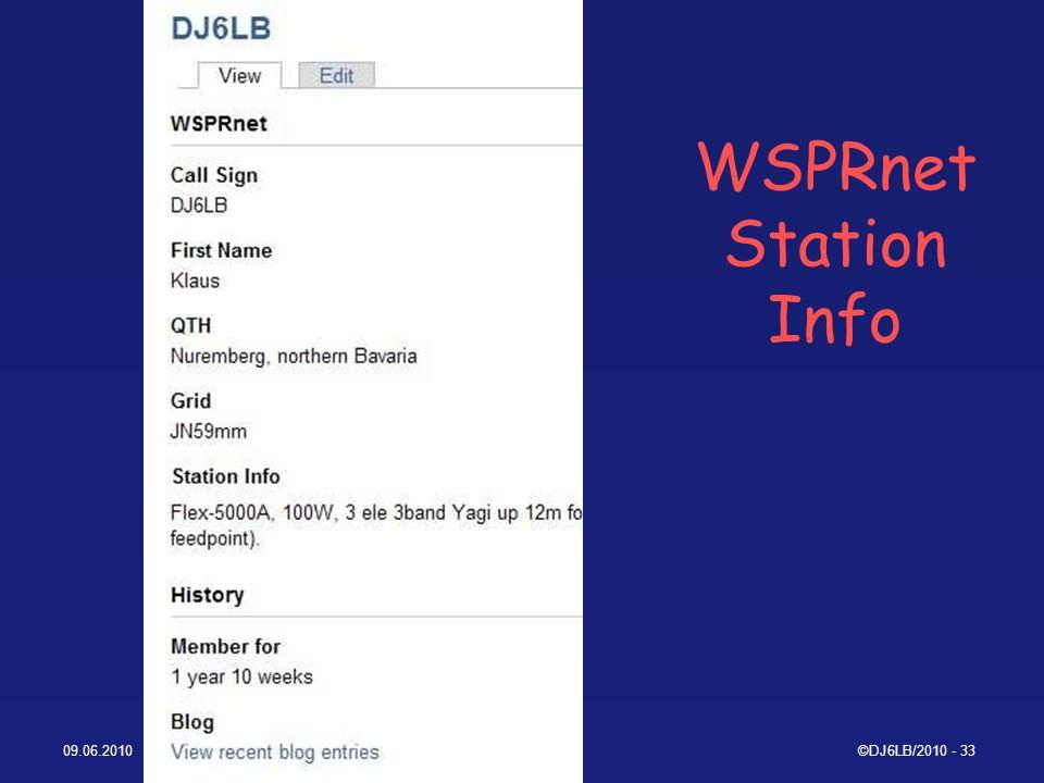 WSPRnet Station Info 09.06.2010 ©DJ6LB/2010 - 33