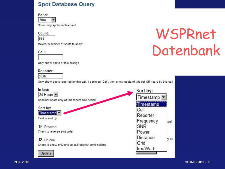 WSPRnet Datenbank 09.06.2010 ©DJ6LB/2010 - 38