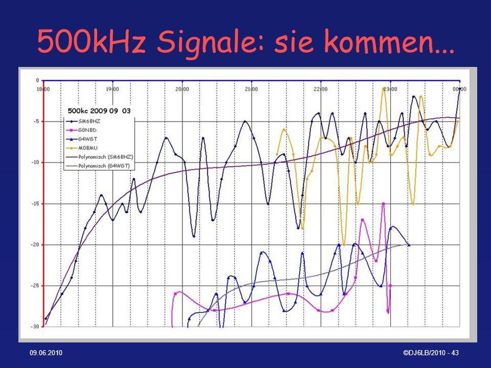 500kHz Signale: sie kommen...