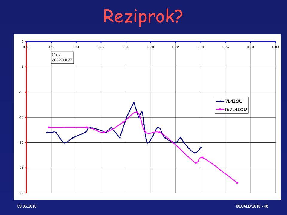 Reziprok 09.06.2010 ©DJ6LB/2010 - 48