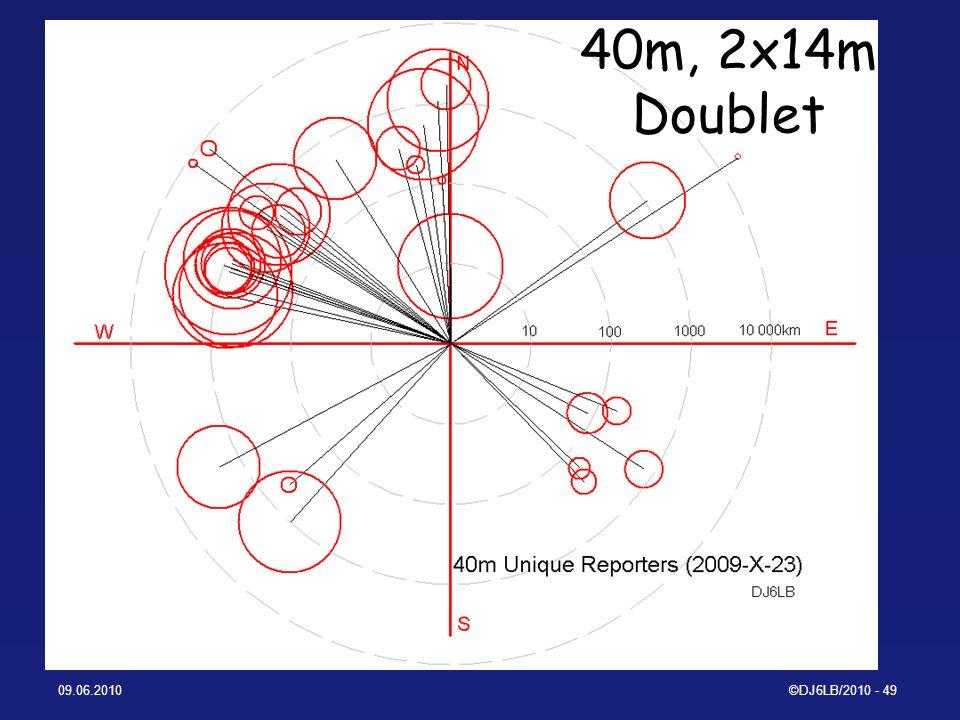 40m, 2x14m Doublet 09.06.2010 ©DJ6LB/2010 - 49