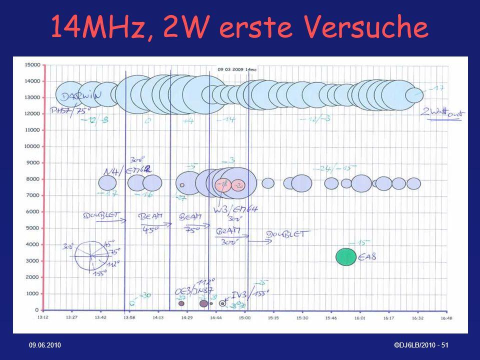 14MHz, 2W erste Versuche 09.06.2010 ©DJ6LB/2010 - 51