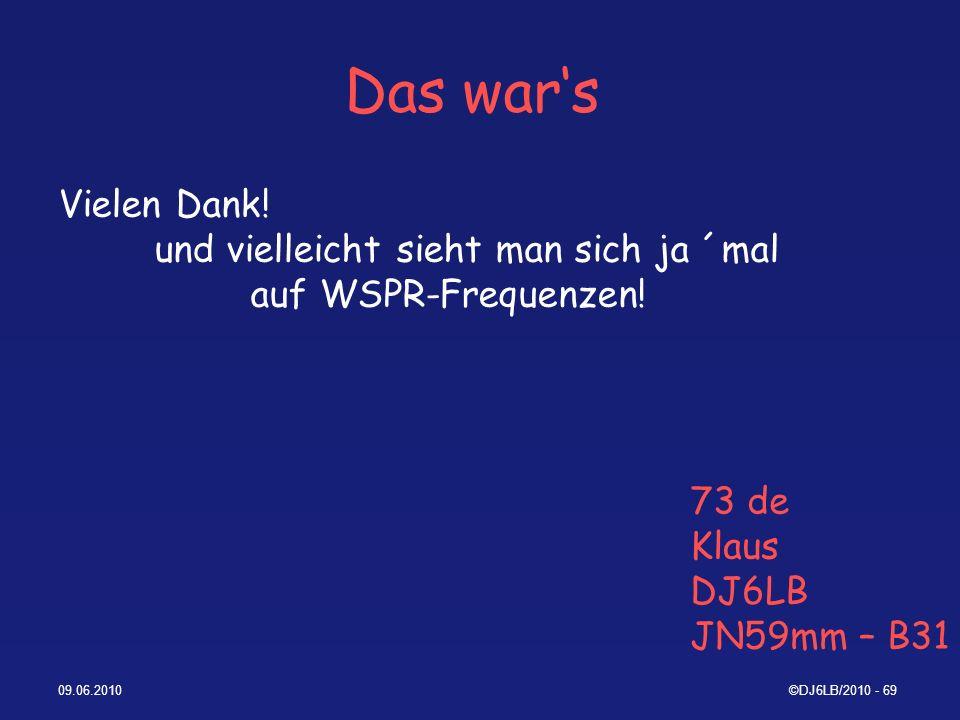 Das war'sVielen Dank! und vielleicht sieht man sich ja ´mal auf WSPR-Frequenzen! 73 de. Klaus. DJ6LB.