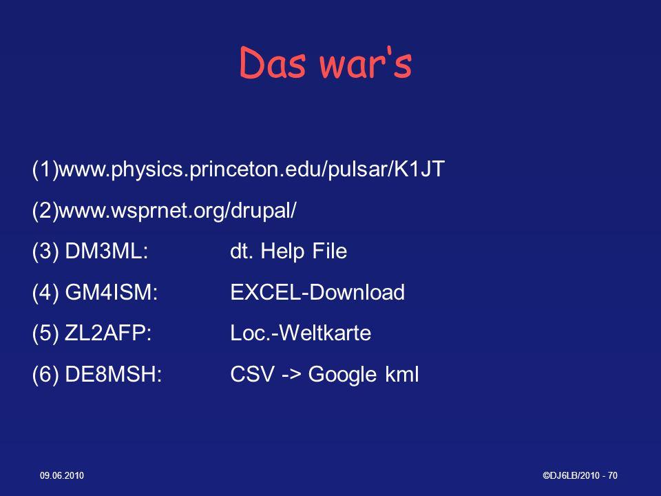 Das war's www.physics.princeton.edu/pulsar/K1JT