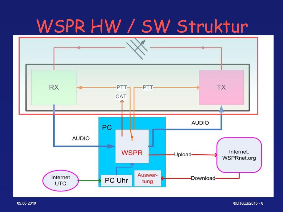 WSPR HW / SW Struktur 09.06.2010 ©DJ6LB/2010 - 8