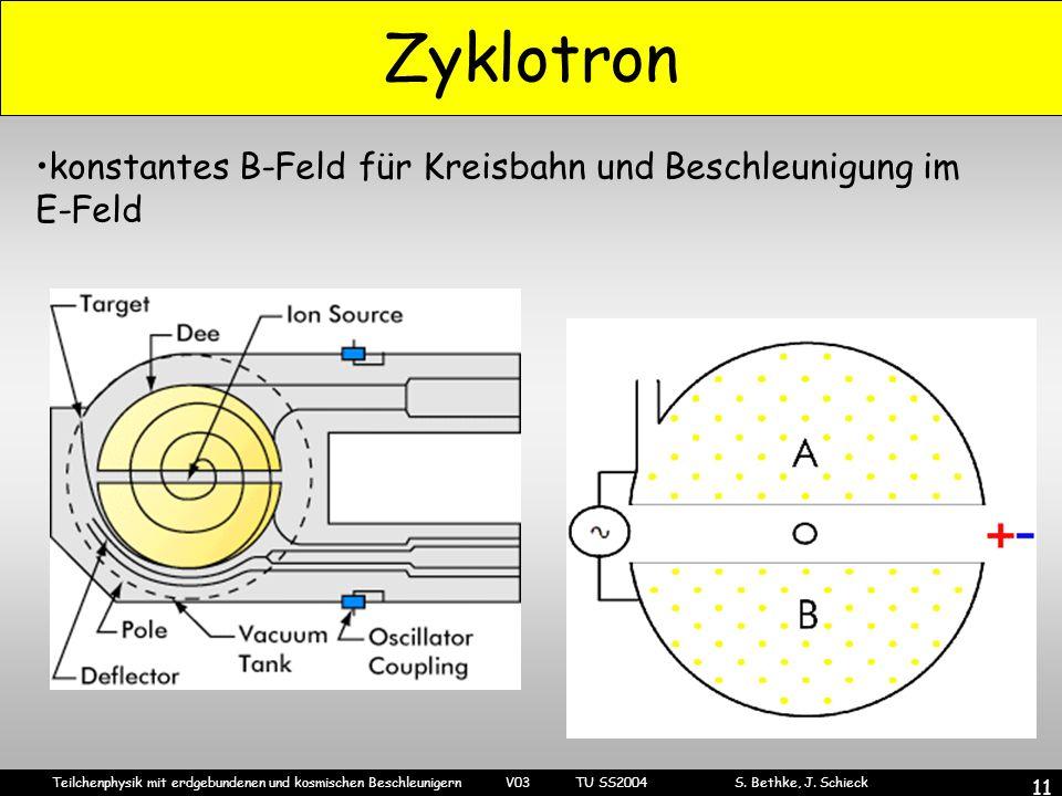 Zyklotron konstantes B-Feld für Kreisbahn und Beschleunigung im E-Feld