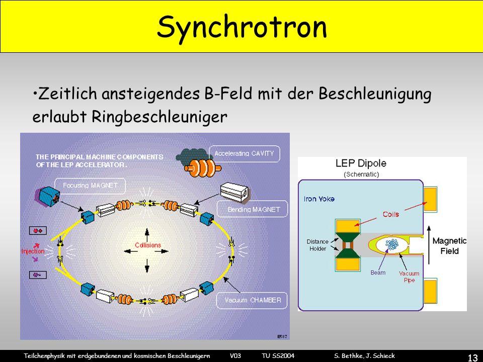 Synchrotron Zeitlich ansteigendes B-Feld mit der Beschleunigung erlaubt Ringbeschleuniger.