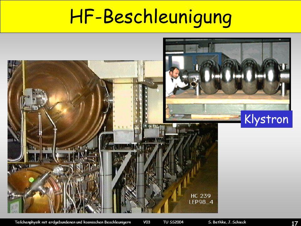 HF-Beschleunigung Klystron