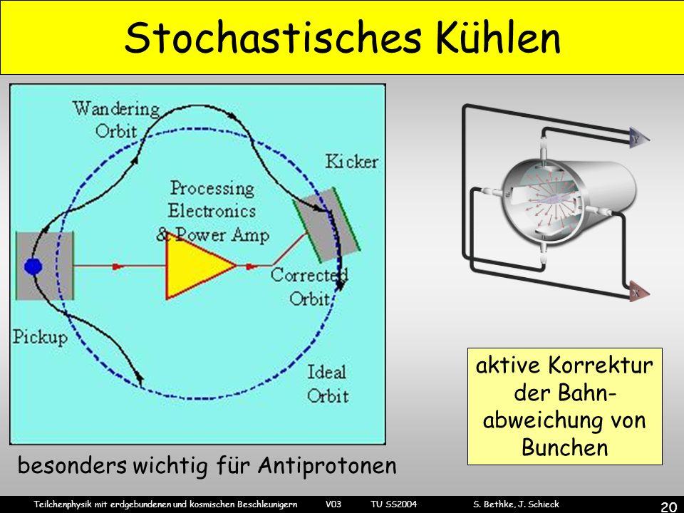 Stochastisches Kühlen
