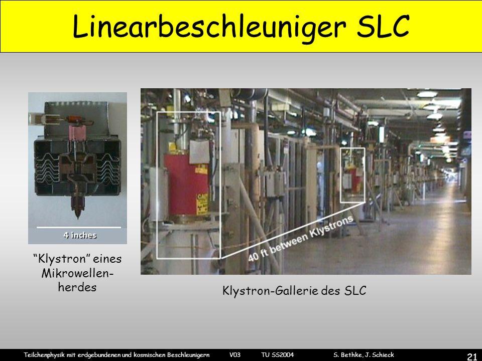 Linearbeschleuniger SLC