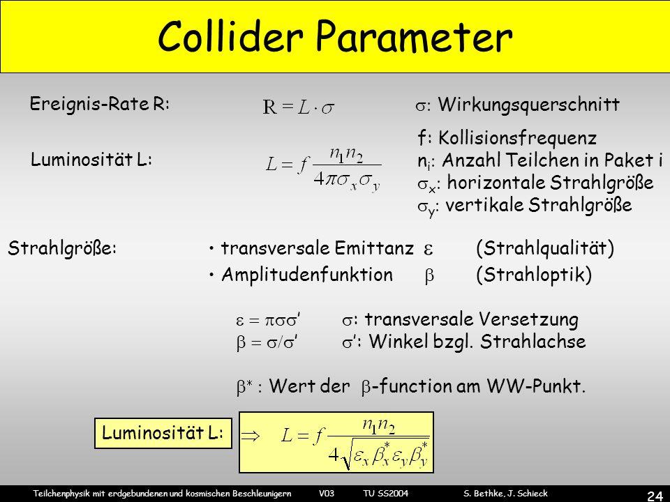Collider Parameter • Amplitudenfunktion  (Strahloptik)