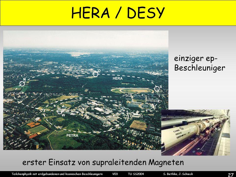 HERA / DESY einziger ep-Beschleuniger