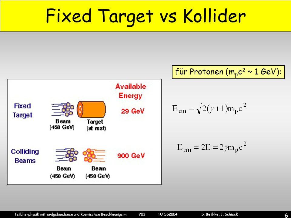 Fixed Target vs Kollider