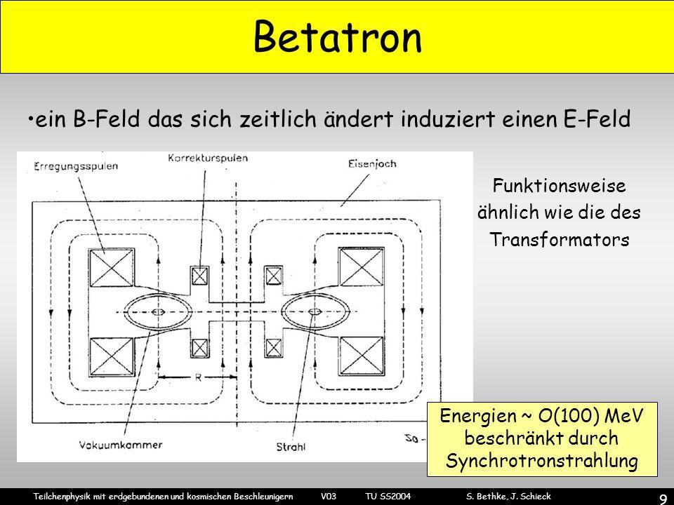 Betatron ein B-Feld das sich zeitlich ändert induziert einen E-Feld