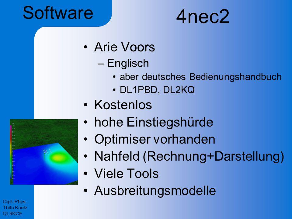 4nec2 Software Arie Voors Kostenlos hohe Einstiegshürde
