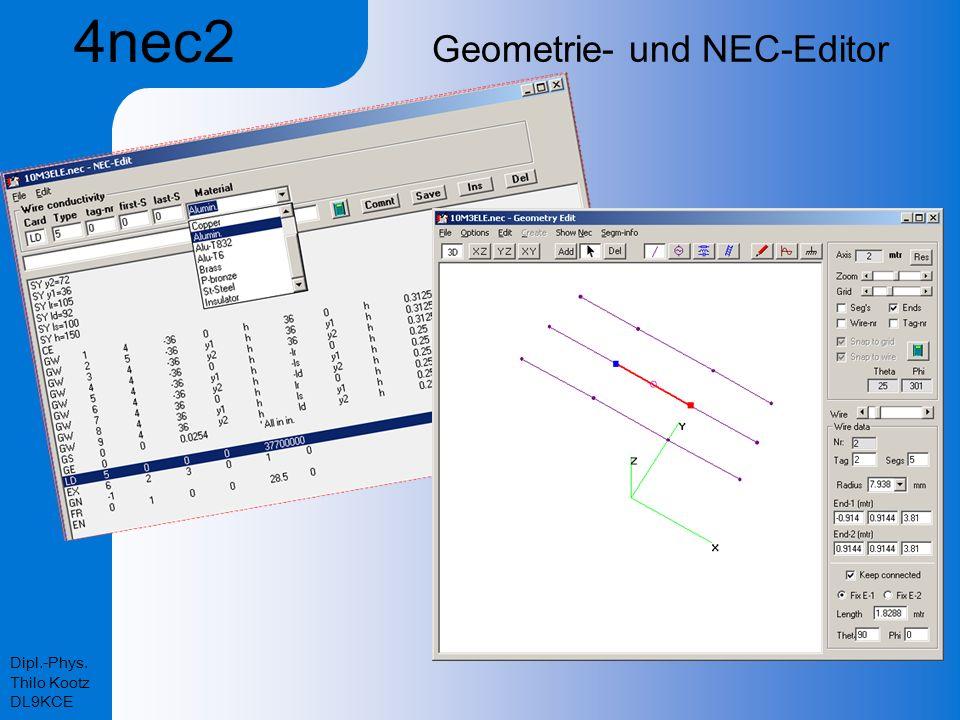 Geometrie- und NEC-Editor