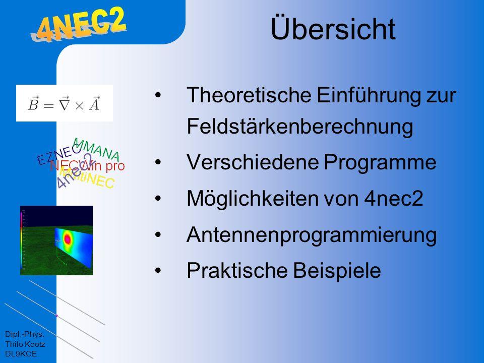 Übersicht 4NEC2 Theoretische Einführung zur Feldstärkenberechnung